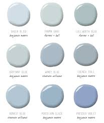 Powder Room In French Repinned Light Blue U2014 Rehabitat