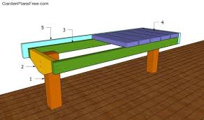 Wooden Bench Plans To Build by Deck Bench Plans Free Free Garden Plans How To Build Garden