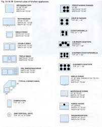 1 wall kitchen layouts when planning a one wall kitchen the