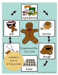 Christmas Theme    Worksheets Available