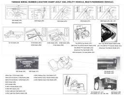 1995 ezgo wiring schematic wiring diagrams