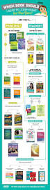 sample assistant principal resume top 25 best assistant principal ideas on pinterest principal this great infographic helps teachers and principals determine which professional development publication meets their specific goals