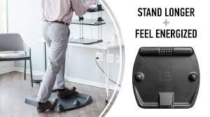Standing Desk Mats by Cubefit Terramat The Ergonomic Standing Desk Mat By Gerald