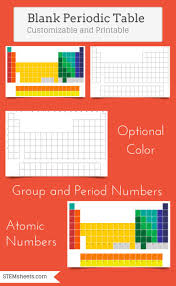 how is the modern periodic table organized best 25 periodic elements ideas on pinterest periodic table