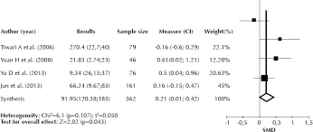 Academic paper  Evaluation of tools used to measure critical     Argo mlm ru