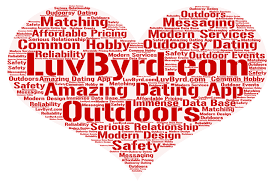 LuvByrd  The App for Outdoor Enthusiasts