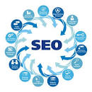 SEO Consulting Agency | SEO | Social Media - Cape Town | Viral Loop