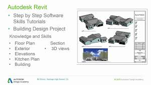 Green Building House Plans by On Air Bim And Green Building In Cte Architecture Pathways Youtube