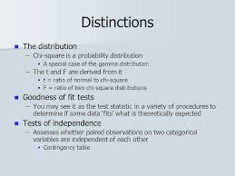 A Brief Introduction to Mixture Distributions   R bloggers
