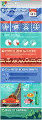 day of thanksgiving 2013 google determines best travel times for thanksgiving week