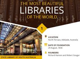 Best Assignment Help in Australia  The most beautiful libraries of the world