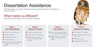 Help writing phd dissertation   Custom professional written essay