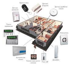 схема дома, безопасность жилища и квартиры