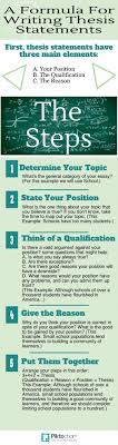 Resume Examples      Ideas About Thesis Statement On Pinterest     Resume Template   Essay Sample Free Essay Sample Free