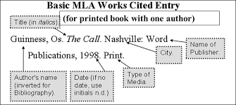 Citation Machine Form Example