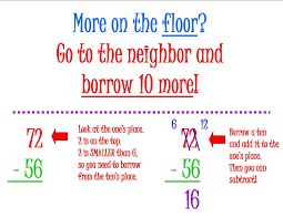 Regrouping Worksheets Subtraction With Regrouping Lessons Tes Teach