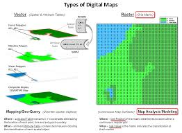 Map Grid A Math Stat Framework For Map Analysis And Modeling