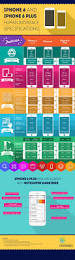 best 25 ios design guidelines ideas only on pinterest windows