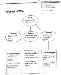 Type essays online   Personal essay help Examples of persuasive essay outline Gcse english language essay