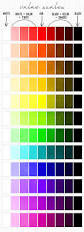 color theory chart beautifully simply way to learn this