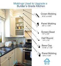 Crown Moulding Kitchen Cabinets Kitchen Cabinet Molding Excellent 9 Install Crown Moulding Hbe