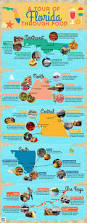 best 25 high springs florida ideas on pinterest high springs fl