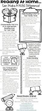 Parents would appreciate some guidelines when helping their children with their reading homework  Pinterest