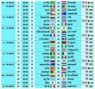 โปรแกรมฟุตบอลโลก 2014 (รอบแรก) - บอลโลก 2014