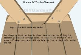 Plans For Wood Picnic Table by Diy Building Plans For A Picnic Table
