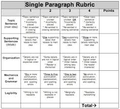 Free Graphic Organizers for Teaching Writing Pinterest If You Teach or Write   Paragraph Essays  Stop It