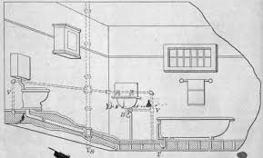 Best Bathroom Plumbing Venting Gallery Home Design Ideas - Plumbing for bathroom