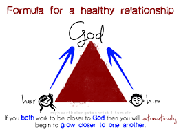 Steps on having a Christ centered relationship   Faith  Face  amp  Fashion My fiances mother actually has always told me about this picture  I believe it is very important to have a Christ centered relationship