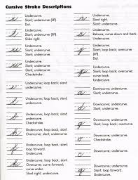 lined paper for writing practice cursive handwriting mrs larsen s class blog cursive stroke descriptions for individual letters 1
