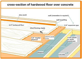 installing bamboo floors on concrete slab and plywood subfloor