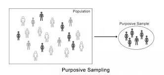 Data analysis plan Developing an Analysis Plan   HHS gov    essays     De Montfort University