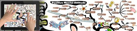 Mental Map Definition How A Transform A Negative Mental Attitude Into A Positive State