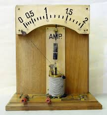 What Is In Law Unit Ampere Wikipedia