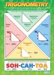 ideas about Trigonometry on Pinterest   Algebra  Precalculus     Pinterest Trigonometry Poster More