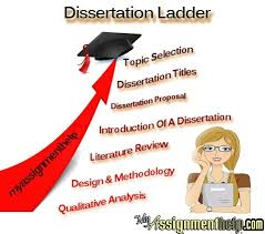dissertation lookup     services for Dissertation authoring options english leading dissertation to find the best amount you should have it low quality dissertation generating