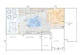 project titan u2013 open source learning lab