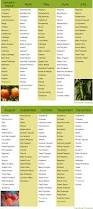 Farm To Table San Antonio by Produce Schedule Farm To Table