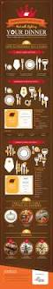 table setting guide for thanksgiving dinner craft minute