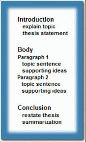 mba essay structure