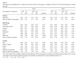 Eating disordered behaviors and personality characteristics of high school athletes and nonathletes  Journal of Eating Disorders          Gale