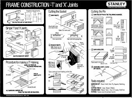 Woodworking Joints Worksheet by Stanley Tools Page 1