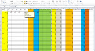 3 essential tips for creating a budget spreadsheet tastefully