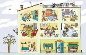 Les parts d'una casa