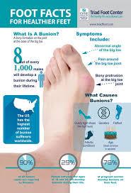 100 podiatry manual 2013 223 best pie foot piede peu fu罅