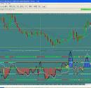 forex capital markets