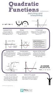 best 25 geometric formulas ideas on pinterest geometry formulas